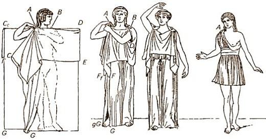 Одежда древнегреческого человека